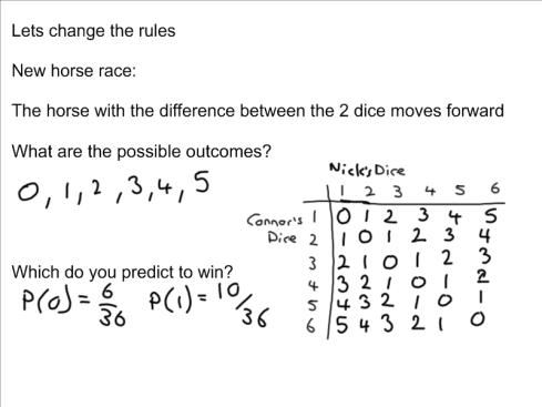 Probability Experiments_8