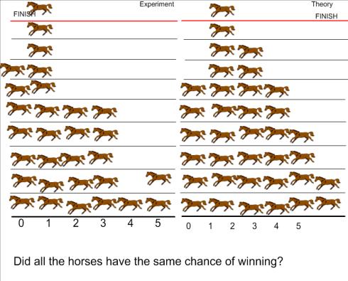 Probability Experiments_9