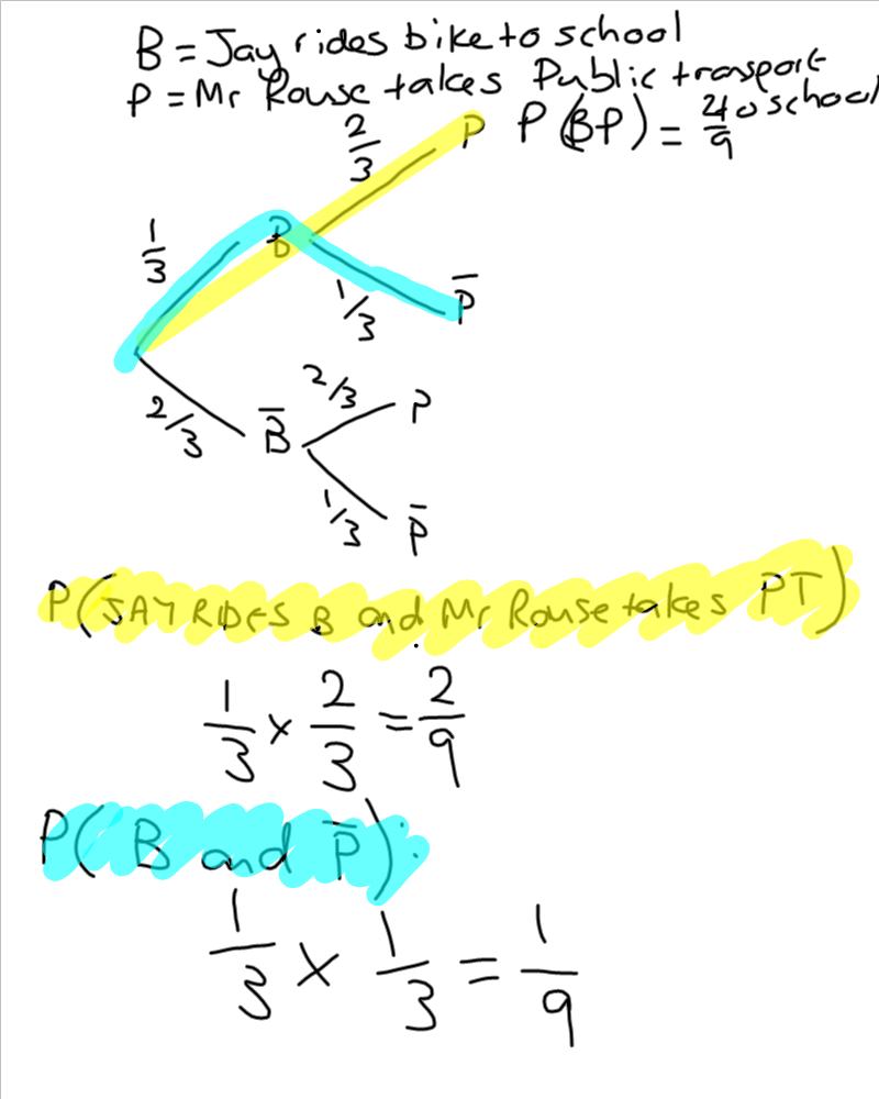 Probability tree diagrams mr rouse class blogs tree diagram is shown below image pooptronica Images
